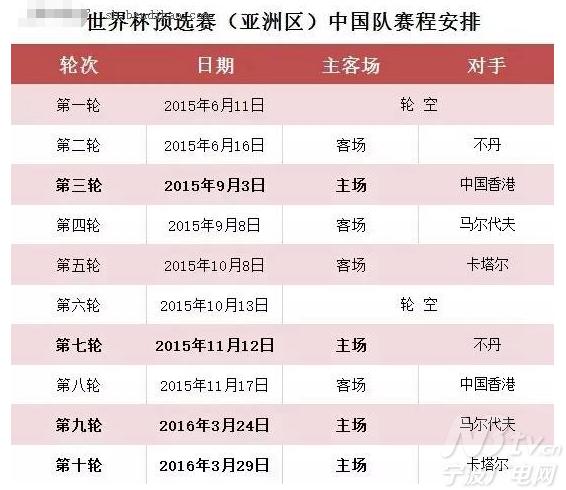 2018世界杯预选赛亚洲区40强分组揭晓