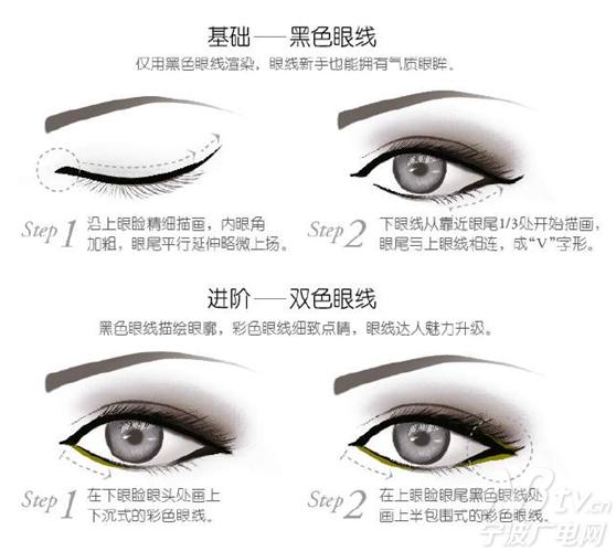 有了画眼线的好帮手,还要掌握正确的画法和一定的小技巧,才能让你的