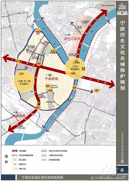 宁波历史城区规划结构图