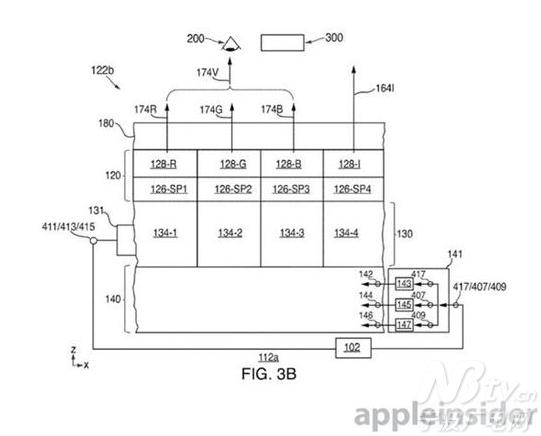 iphone7将有块隐形屏幕 居然还要取消home键
